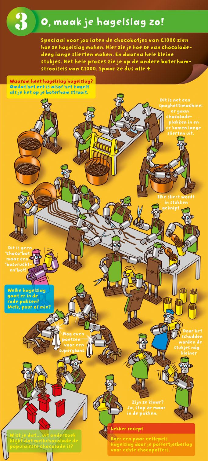 Chocobotjes, achterkant, deel 3