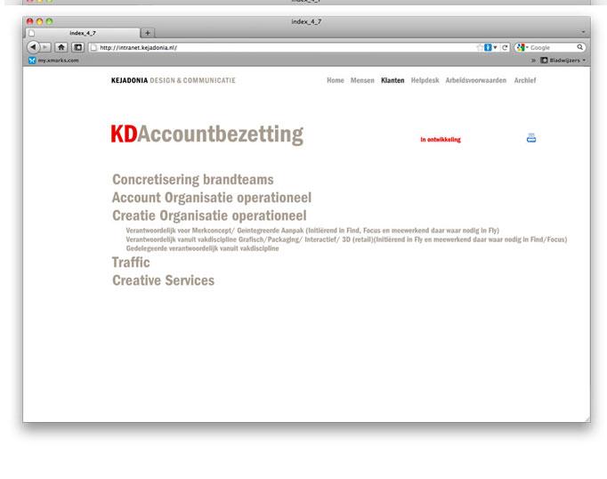 Accountbezetting